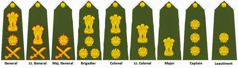 lieutenant colonel salary