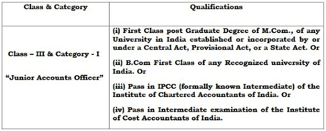 qualification of TSGENCO jao notification