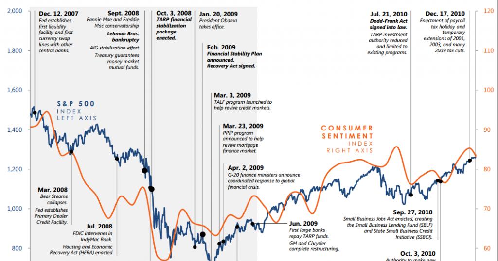FINANCIAL CRISIS HISTORY PDF DOWNLOAD