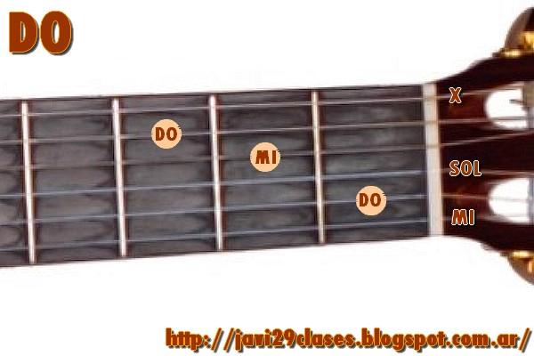 imagenes de acordes de guitarra