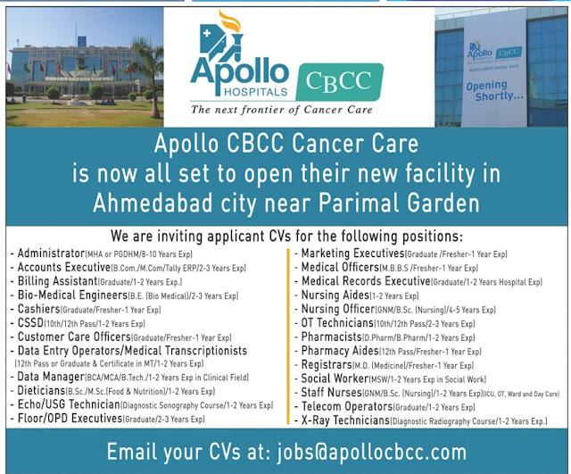 Long Island Part Time Job Listings