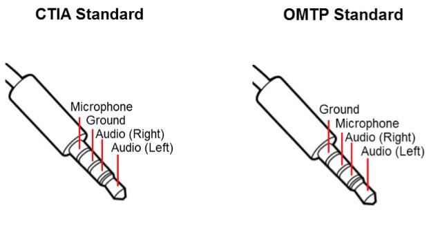 許a倫的部落格 3 5mm 耳麥接口標準 Omtp And Ctia