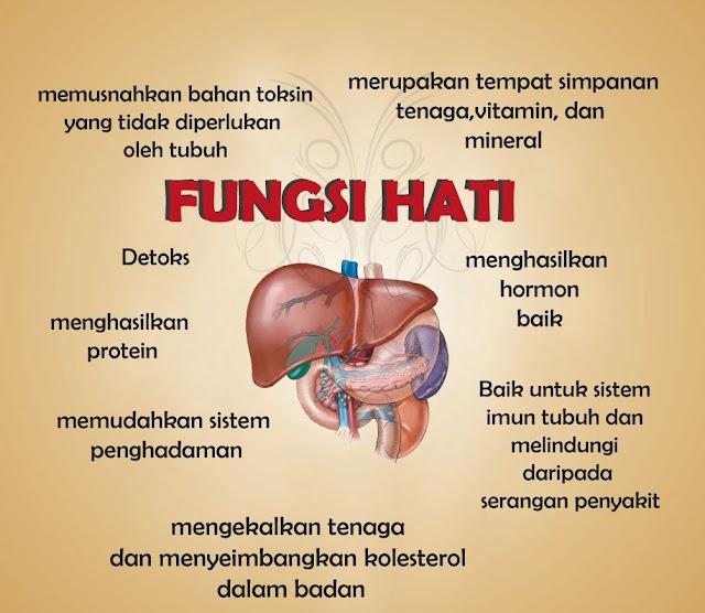 Tahukah anda Penyakit hati boleh menyebabkan emosi terganggu!!!!