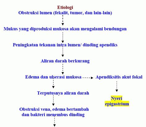 MEKANISME NYERI ALIH PDF