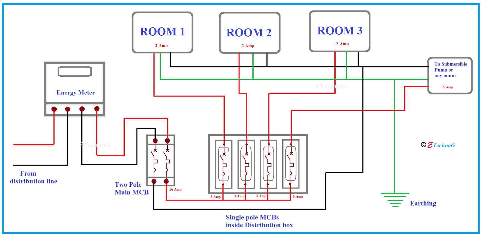 medium resolution of wiring diagram for house with mcb rating selection guide etechnog electrical wiring diagram for house