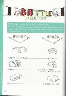 livre famille Zéro déchet emballages vrac tupperware poubelles courses supermarché