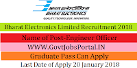 Bharat Electronics Limited Recruitment 2018 – 27 Engineer