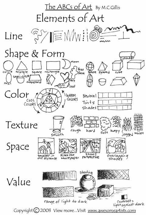 stevecampbell.hillwood: art vocabulary_elements & principles