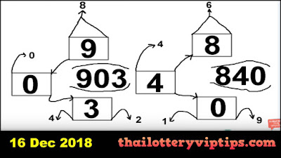 Thai lottery sure 3up direct set 100% Sure number 16 December 2018