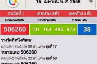Data Pengeluaran Thai Lottery