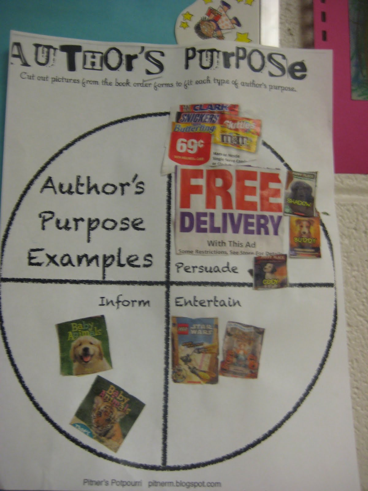 Mrs Tullis 2nd Grade Class Author S Purpose Is As Easy As P I E