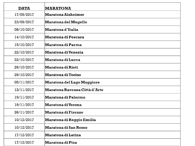 calendario maratone