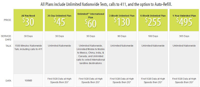 cheap unlimited phone plans