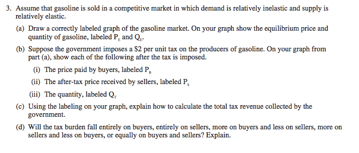 microeconomics of gasoline