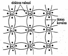 Semikonduktor 1