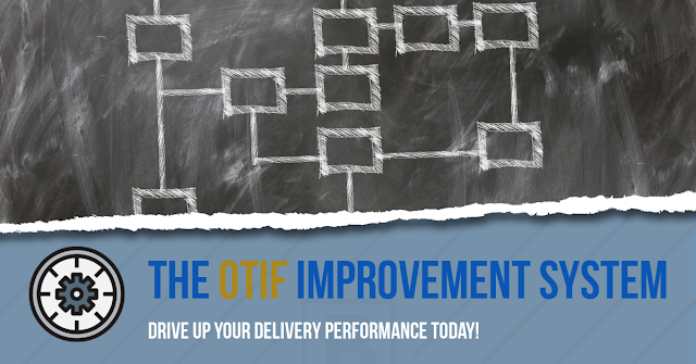 on time delivery improvement system