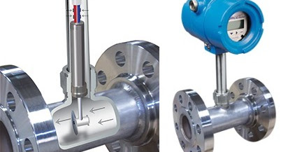 Niagara Meters: Overview of Flow Measurement Devices