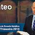 Comentario de Escuela Sabática en Video | Pr. Bullón | 2do Trimestre 2016 | Mateo