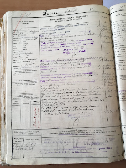 My grandfather's Italian military record from World War I.