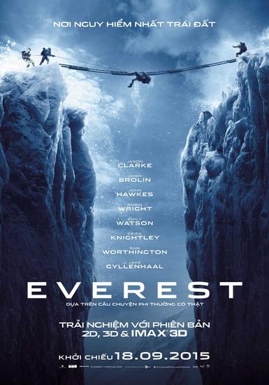 Xem Phim Everest 2015