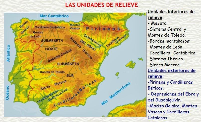 Montes De Leon Mapa.Me Gustan Las Sociales Espana Mapa Fisico Unidades Del Relieve