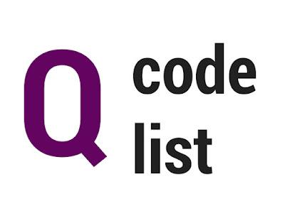 Ilustrasi Q code list. Foto : IU0GCQ