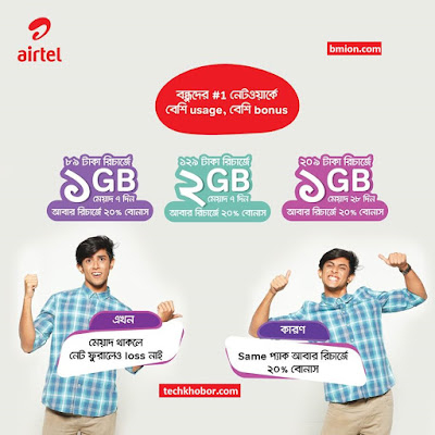 airtel-Internet-Offer-20%-Bonus-on-Same-Pack-Activation-2nd-Time-or-later