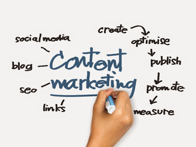 what is content marketing? | Why Content Marketing is Important