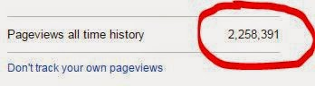 2 juta pageviews