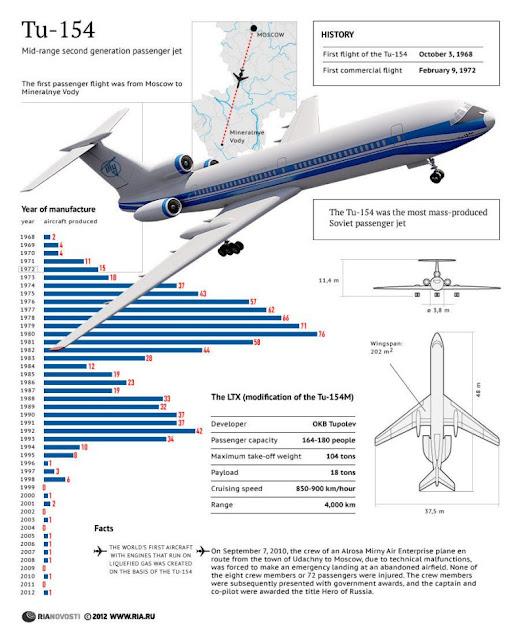 Tu-154