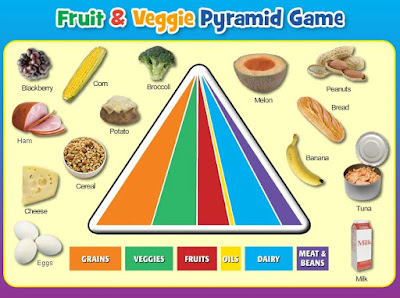 http://www.foodchamps.org/games/pyramid.htm