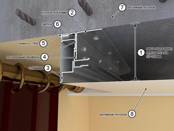 Как крепить карниз к потолку