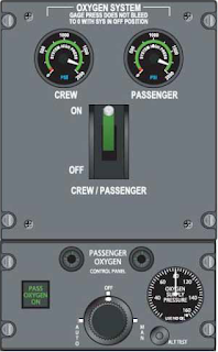 Aircraft Oxygen Systems and Components