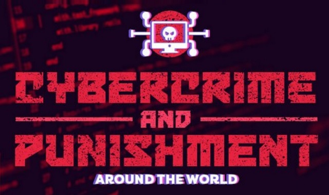 Cybercrime and Punishment Around the World