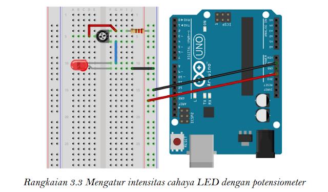 Mengatur intensitas cahaya LED dengan potensiometer