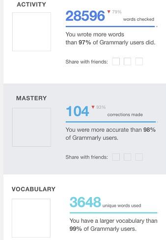 grammarly hack