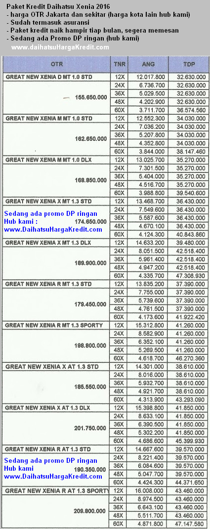 kredit daihatsu xenia 2016 paket