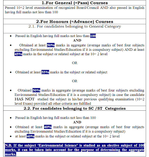 Dinabandhu Andrews College Eligibility Criteria