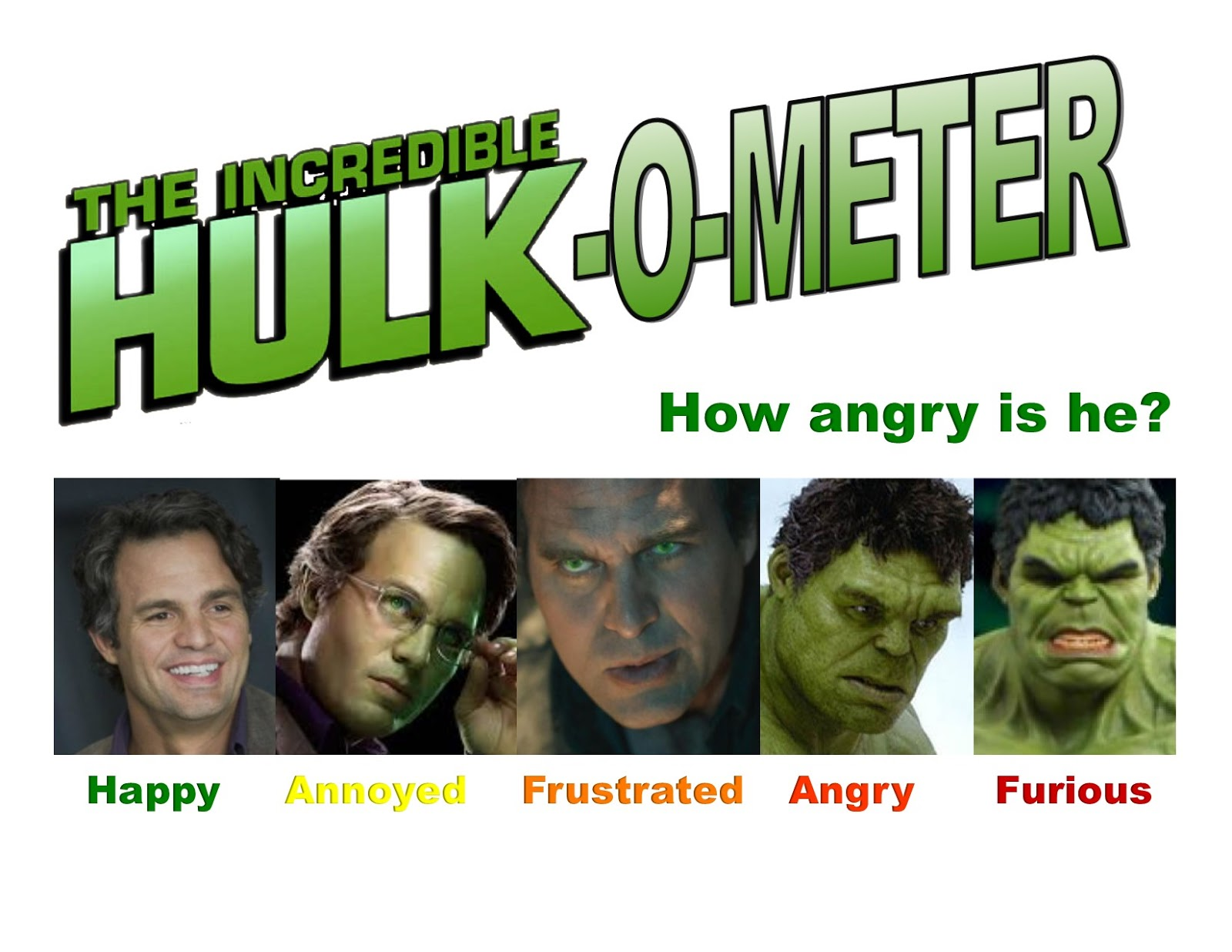 Pathways To Peace Counseling The Hulk O Meter