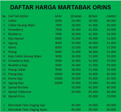 Harga Martabak Paling Enak di Jakarta