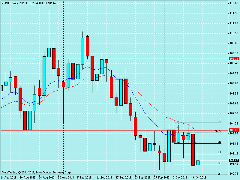 Dnb forex trading