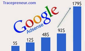 Top High Paying Google AdSense Keywords For 2018 1