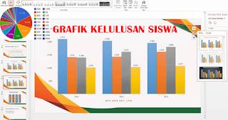 Grafik Kelulusan Siswa di Sekolah Berbasis Excel