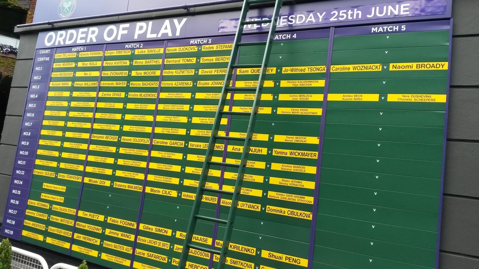 Il tabellone di Wimbledon, vicino al Centre Court