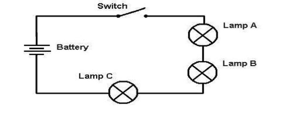 Knowledge of basic electricity !! ~ My Work Industry
