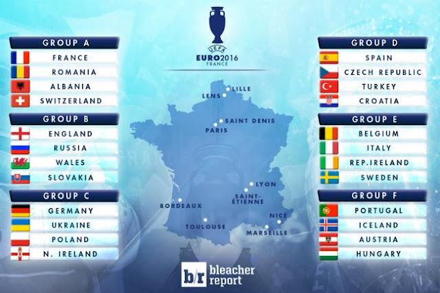 Agen Bola EURO 2016 Drawing Grup
