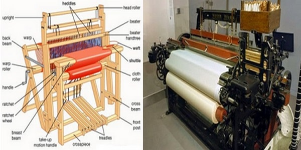 difference between hand loom power loom and modern loom textile