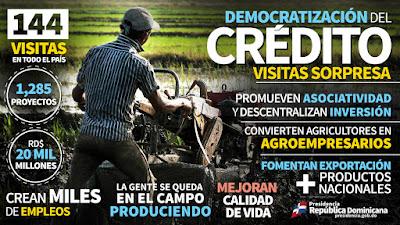 Infografía: Democratización del crédito