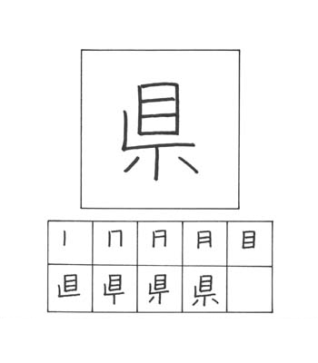 kanji prefektur