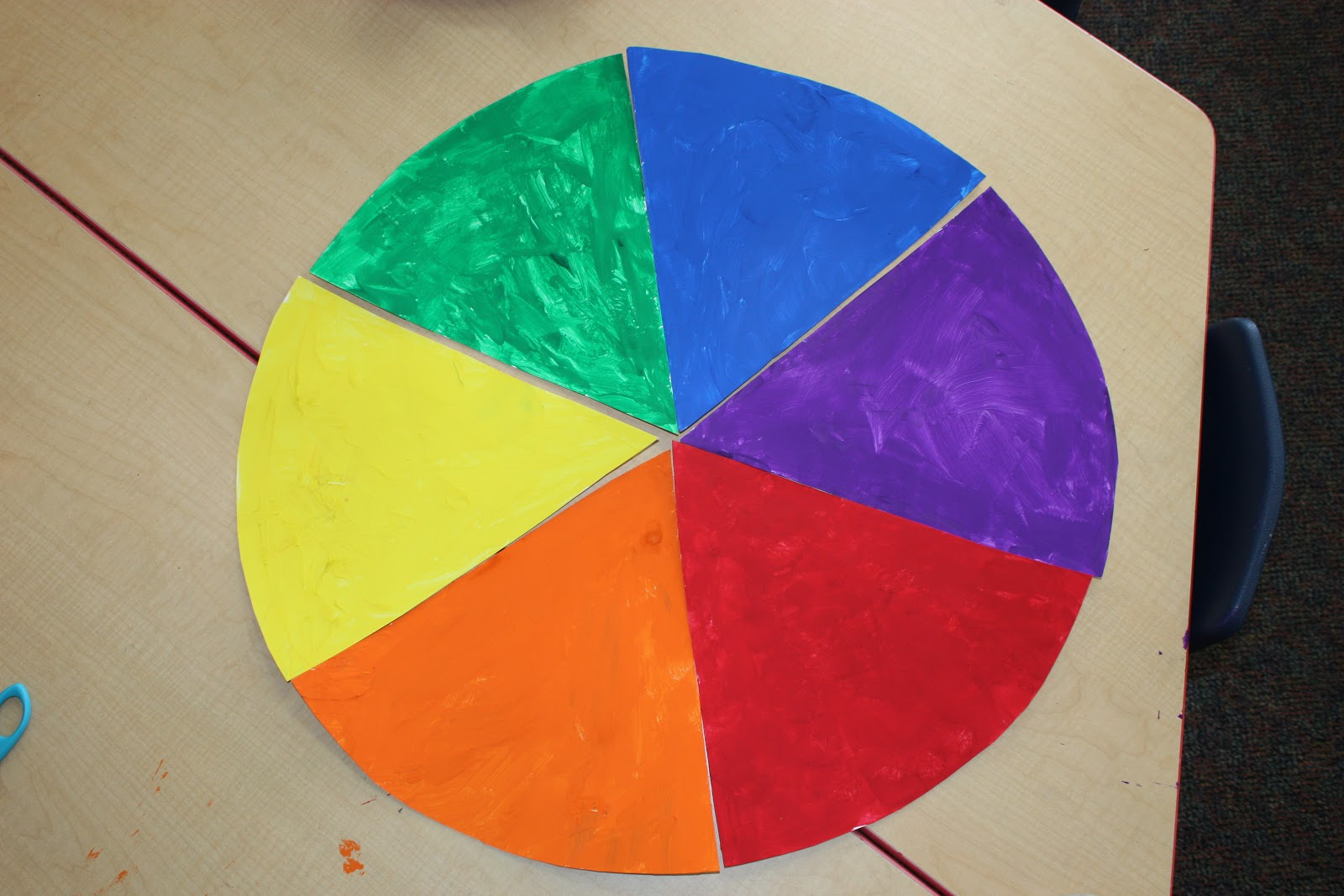 Mrs Atkin S Kindergarten Color Wheel